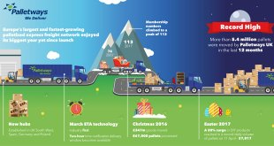 Our biggest year yet announces Palletways