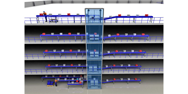 Conveyor Systems Limited gets fashionable with Online Retailer !