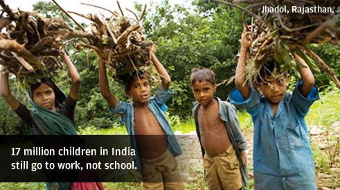 Human Rights Vidya Sury
