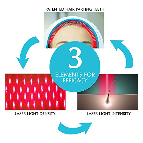 HairMax LaserBand 82. Fastest laser hair loss treatment, as little as 902
