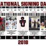 Southridge National Signing Day