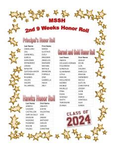 Award list