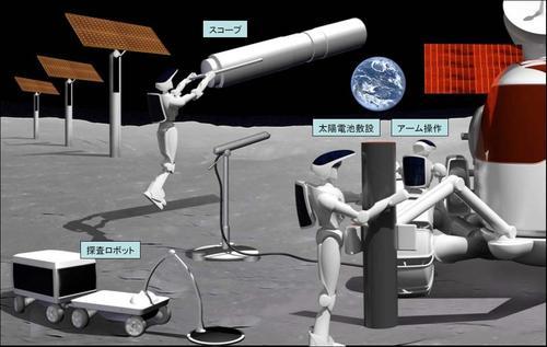 Robots Toyota