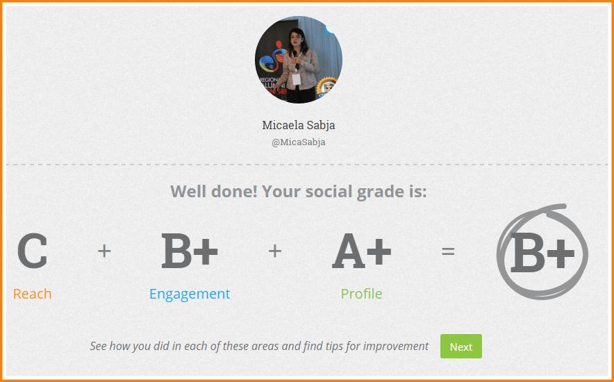 Resultado Hootsuite Social Grader