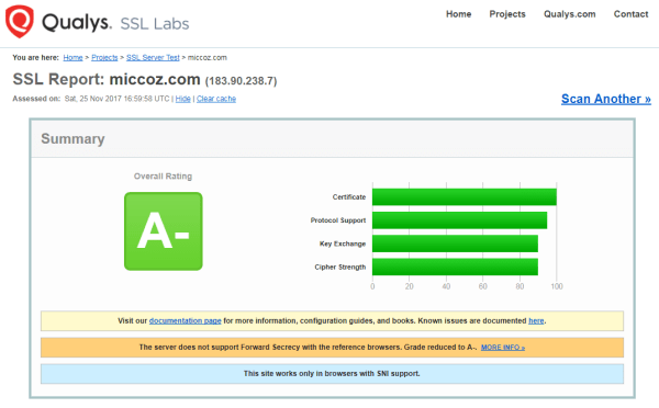 SSL Server Test_ miccoz.com
