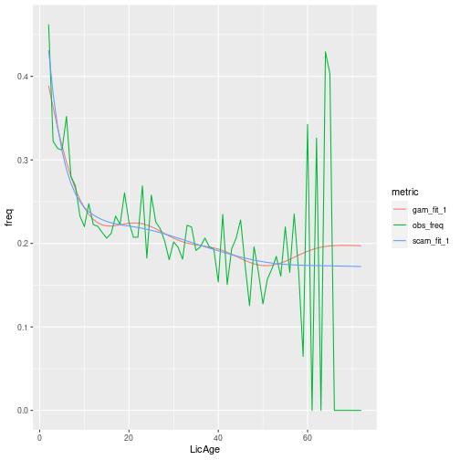 plot of chunk unnamed-chunk-32
