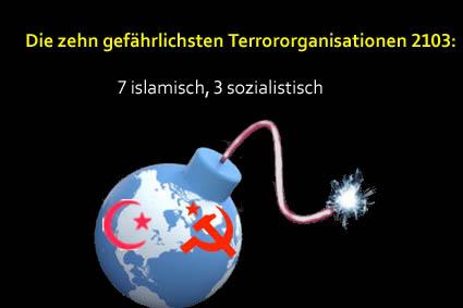 Terrororganisationen 2013