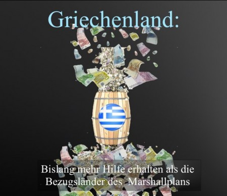 Greece Marshallplan