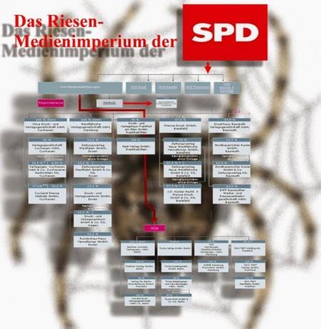 Medienimperium-der-SPD