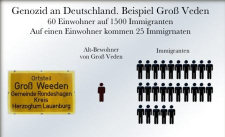 1500 Immigranten in dorf