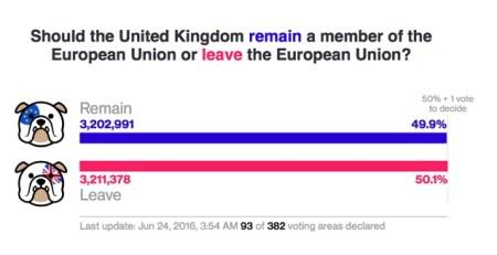 Brexit Ergebnis 1