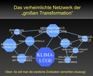 https://i1.wp.com/michael-mannheimer.net/wp-content/uploads/2019/02/Netzwerk-der-grossen-Transformation-02.jpg?resize=392%2C318&ssl=1