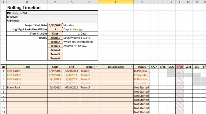 Rolling Timeline Excel Template (v1.3)