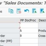 Assignment of Document Procedure Codes