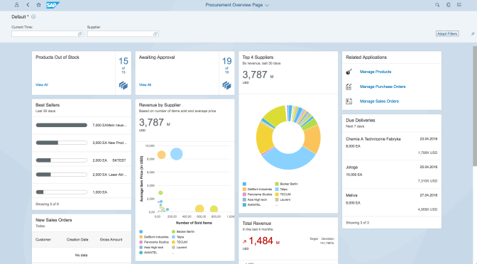 SAP:  First Impressions of SAP Fiori 2.0