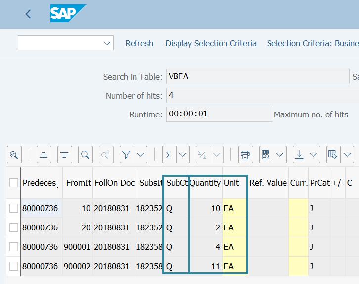 Picking Quantity [SE16n]