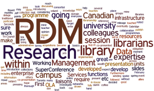 What's a blog post without a wordle?
