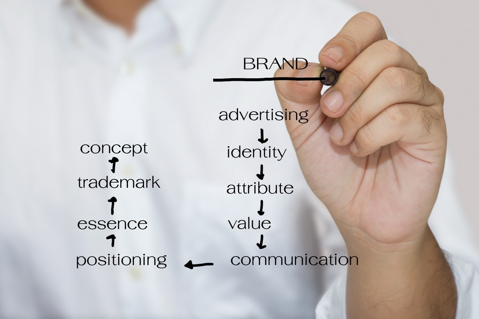 Branding Is A Big Deal: 6 Tips For A Consistent Brand Image