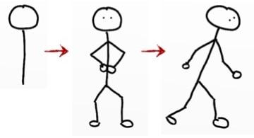 Mit wenigen Strichen ergänzt man Gliedmaße, so dass sich die Figuren bewegen können