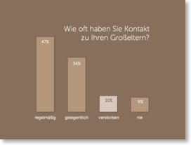 Beispielfolie in Sepia-Tönen mit einer Statistik