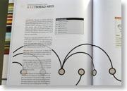 Buchseite der Masterarbeit