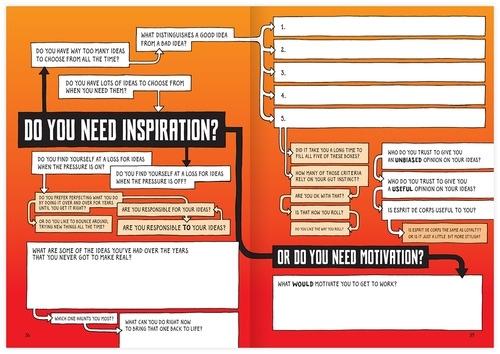 Ausschnitt aus Stefan Bücher –344 Questions: Do you need inspiration?