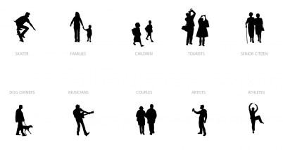 Future Users