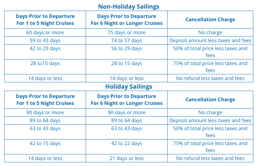 Celebrity Cruises Cancellation Policy