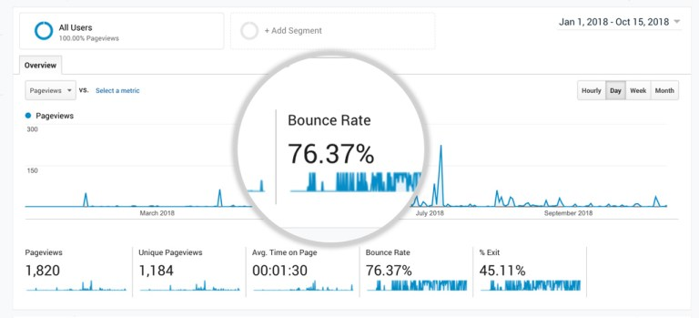 Updates to Decrease Bounce Rate