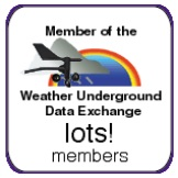 swinford weather station records link