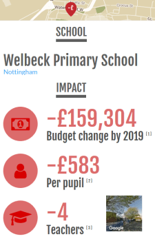 cuts-to-welbeck-primary-school-ac0673h