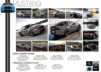 Mustang Competitors