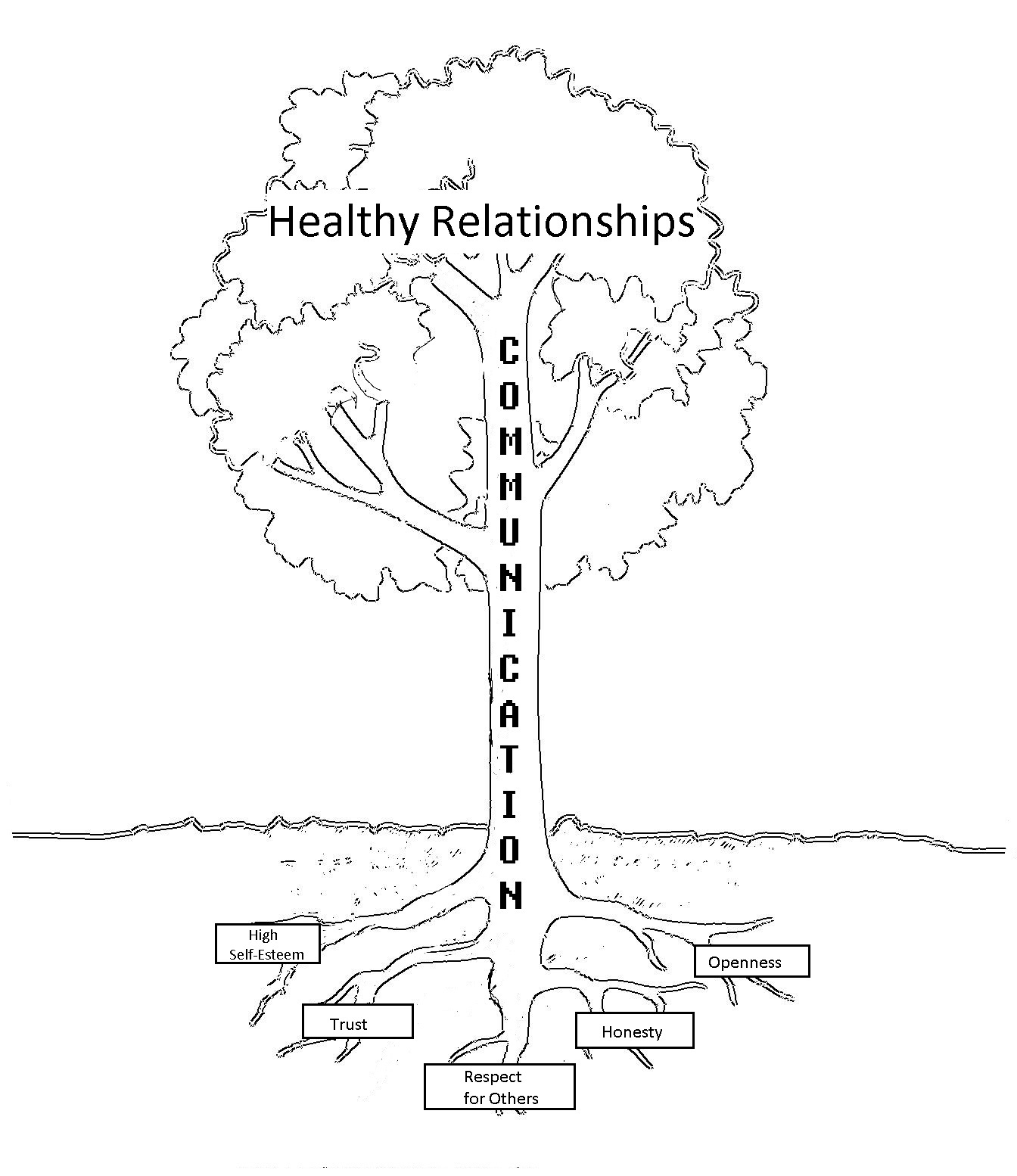 The Relationship Tree