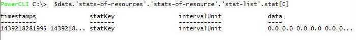 vRops-API-XMLDataOutPut