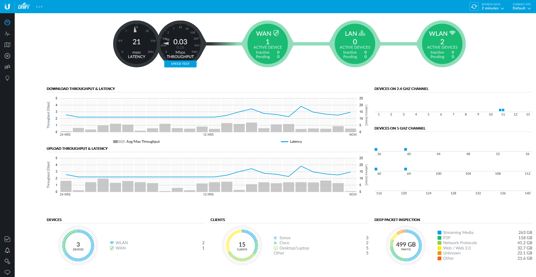 Using Ubiquiti Networks in the home and lab - Michael Ryom