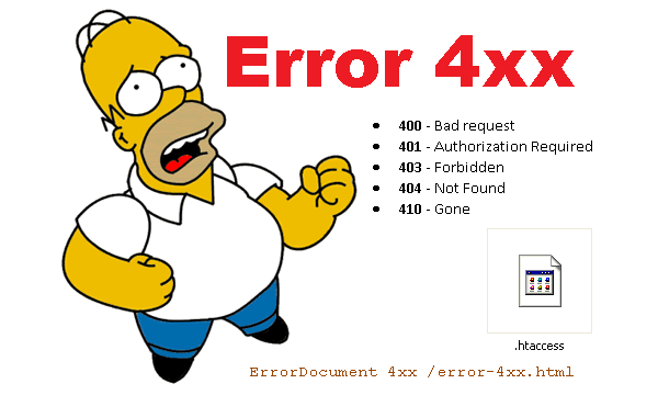Solution to #400 bad request error on Google Chrome and Gmail