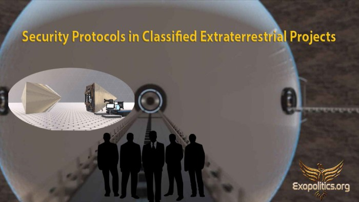 Security Protocols at Classified ET Projects