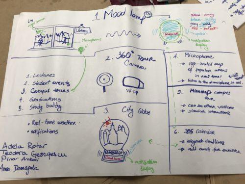 Near Future Teaching and IoT