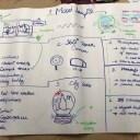 Internet of (Campus) Things: summary of a recent Festival of Creative Learning event