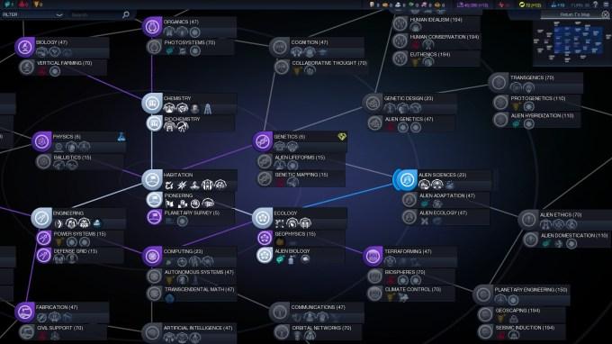 Drzewko rozwoju technologii