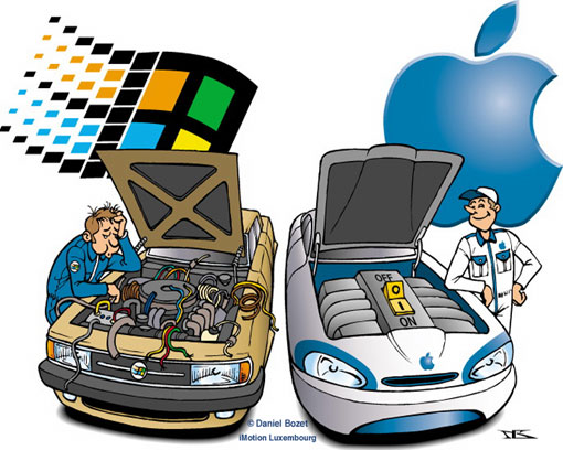 Mac-PC