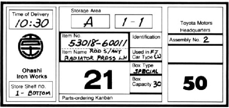 More About Kanbans And What It Takes To Use Them