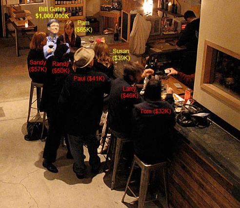Bill-Gates-in-terroir_bar-SF