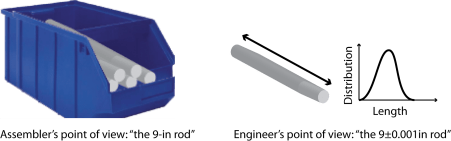 Rods for assemblers vs. engineers