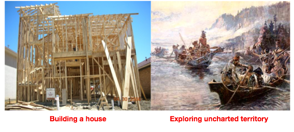House vs. Uncharted territory