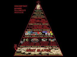 The illuminati pyramid