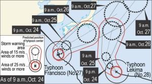 Le typhoon a grandi d'intensité et se dirige tout droit vers le Japon.