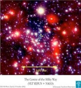 Centre de notre Voie Lactée