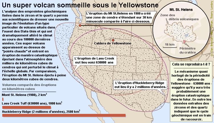 Yellowstone Volcano Michelduchaine