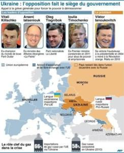 Ukraine-la-mobilisation-continue-malgre-l-echec-d-une-motion-de-defiance_article_main